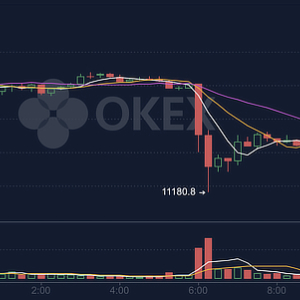 Bitcoin Falls as OKex Suspends Withdrawals