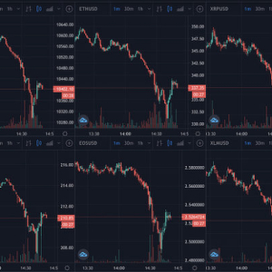 Red Monday: Everything Falls as Investors Get Edgy