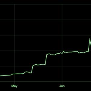Tokenized Bitcoin Reaches $100 Million