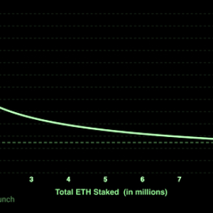 Up to 2 Million ETH to Be Printed Indefinitely Says Vitalik Buterin