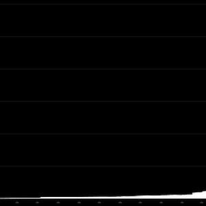Bitcoin Tokenized on Ethereum Near $1 Billion