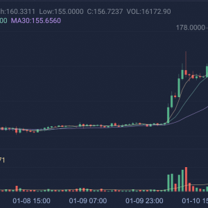 BSV Overtakes ETH's Price on Halvening Hype, Bitcoin Cash Rises