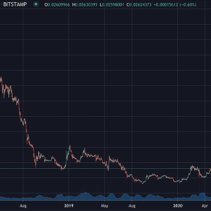 Ethereum's Ratio at Massive Resistance, Will it Flippening?