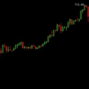 Ethereum Nears $700