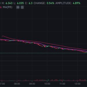 Curve Crashes 50% on Massive Volumes